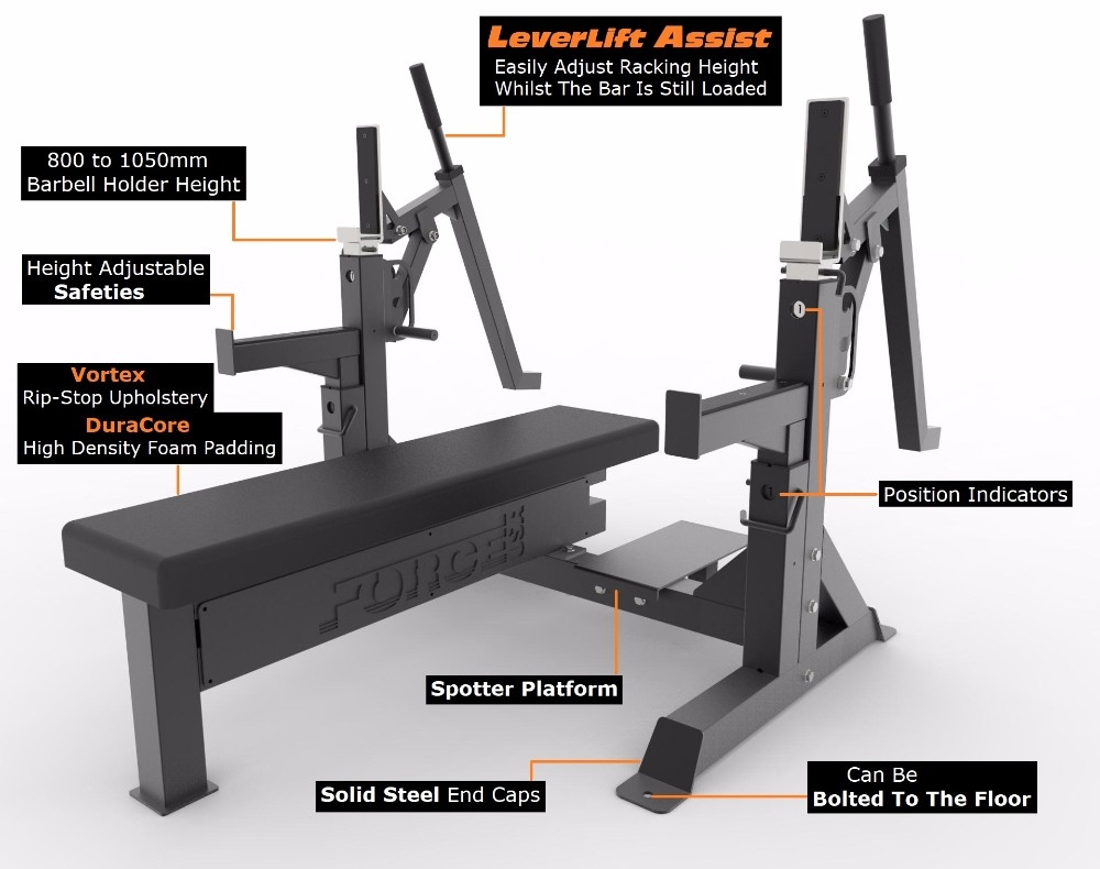 Delightful Force USA Innovation Introduces LeverLift Assist. Improve Your Bench Press  Strength Faster With The Heavy Duty Olympic Bench Press Built To IPF Spec.